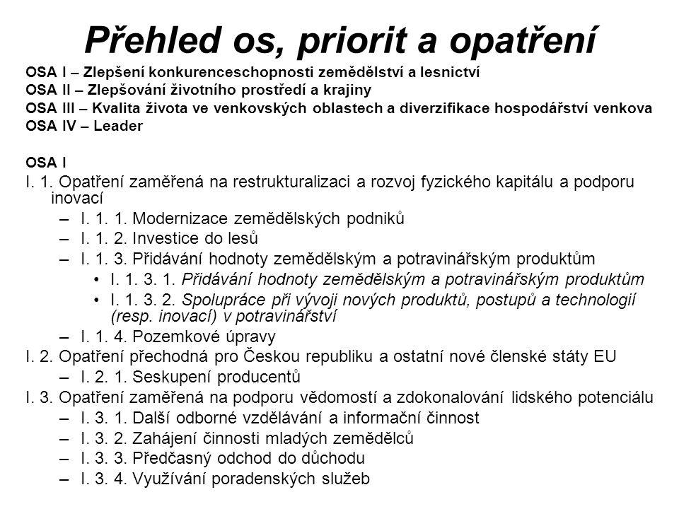Přehled os, priorit a opatření OSA I – Zlepšení konkurenceschopnosti zemědělství a lesnictví OSA II – Zlepšování životního prostředí a krajiny OSA III