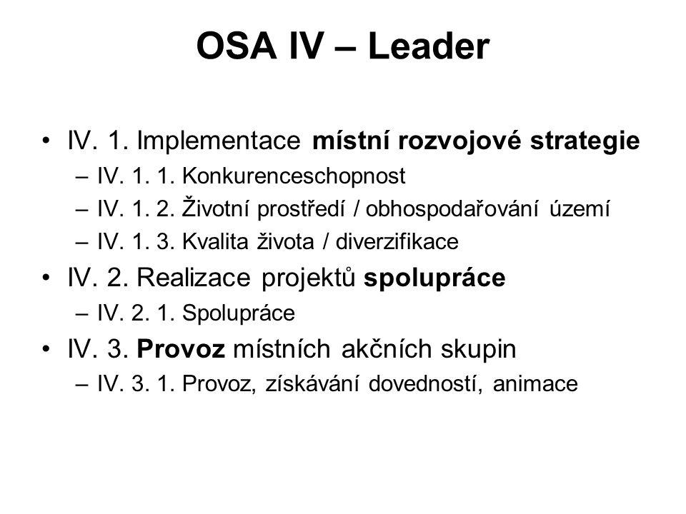 OSA IV – Leader IV. 1. Implementace místní rozvojové strategie –IV. 1. 1. Konkurenceschopnost –IV. 1. 2. Životní prostředí / obhospodařování území –IV