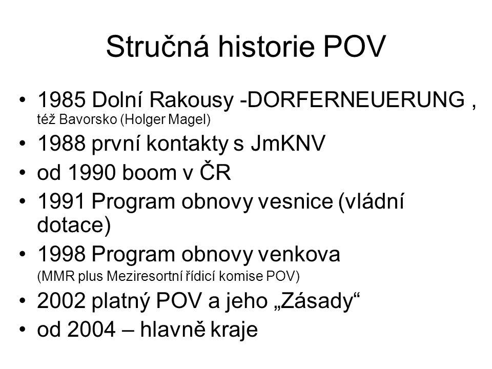 """Stručná historie POV 1985 Dolní Rakousy -DORFERNEUERUNG, též Bavorsko (Holger Magel) 1988 první kontakty s JmKNV od 1990 boom v ČR 1991 Program obnovy vesnice (vládní dotace) 1998 Program obnovy venkova (MMR plus Meziresortní řídicí komise POV) 2002 platný POV a jeho """"Zásady od 2004 – hlavně kraje"""