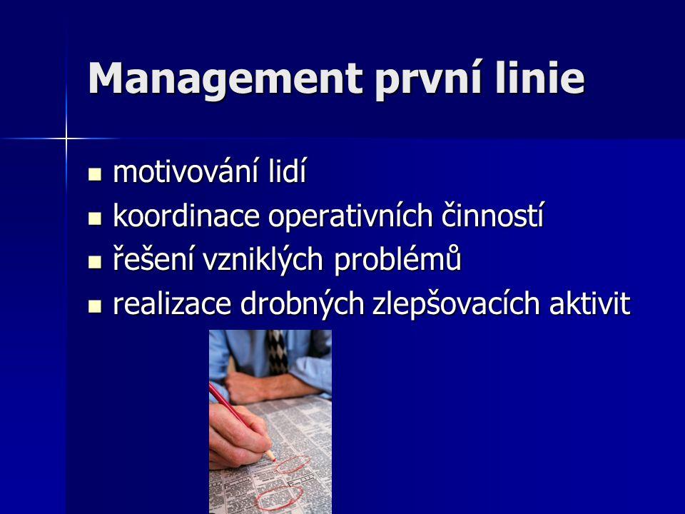 Management první linie motivování lidí motivování lidí koordinace operativních činností koordinace operativních činností řešení vzniklých problémů řeš
