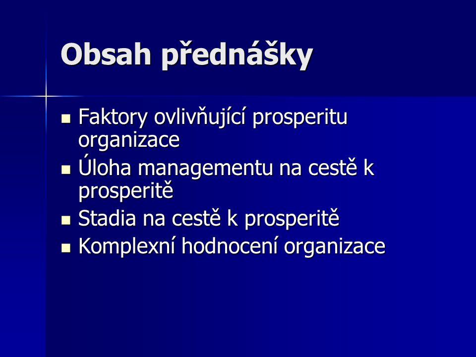 Obsah přednášky Faktory ovlivňující prosperitu organizace Faktory ovlivňující prosperitu organizace Úloha managementu na cestě k prosperitě Úloha mana