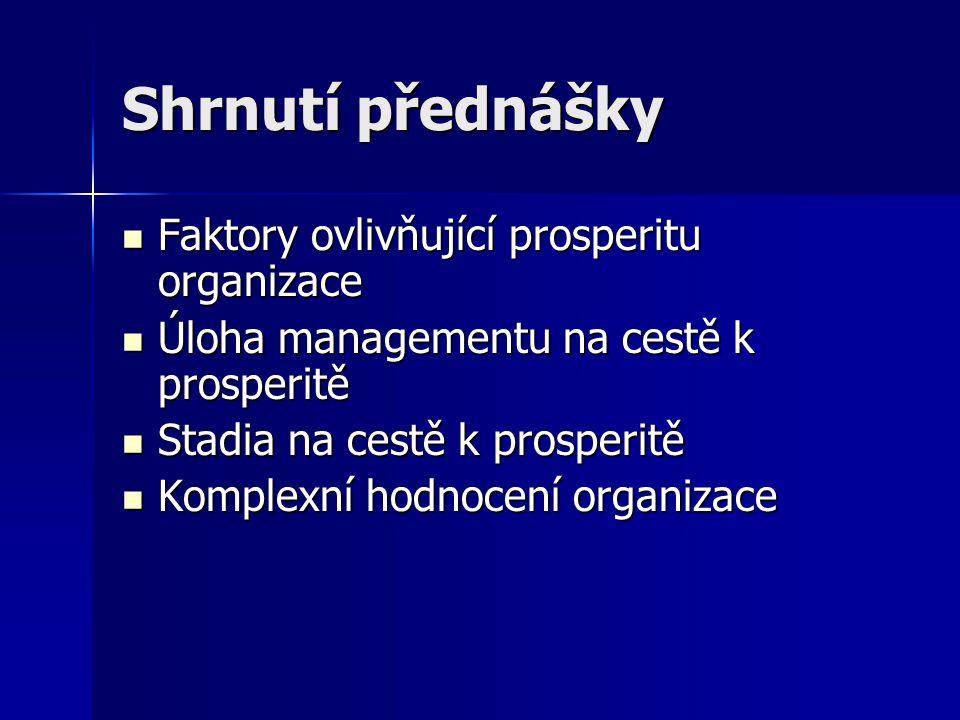 Shrnutí přednášky Faktory ovlivňující prosperitu organizace Faktory ovlivňující prosperitu organizace Úloha managementu na cestě k prosperitě Úloha ma