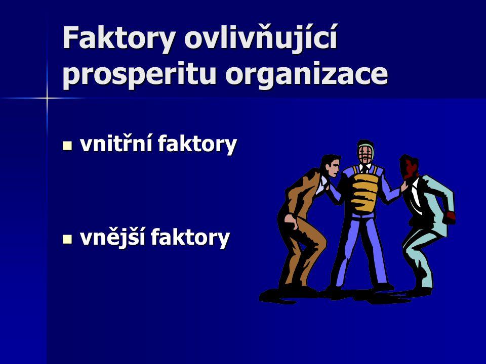 Faktory ovlivňující prosperitu organizace vnitřní faktory vnitřní faktory vnější faktory vnější faktory