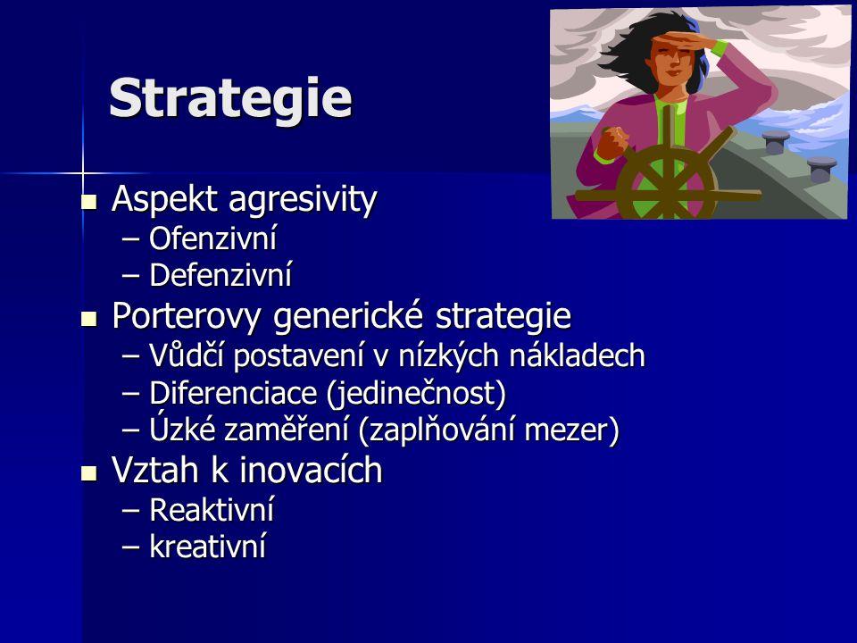 Strategie Aspekt agresivity Aspekt agresivity –Ofenzivní –Defenzivní Porterovy generické strategie Porterovy generické strategie –Vůdčí postavení v ní
