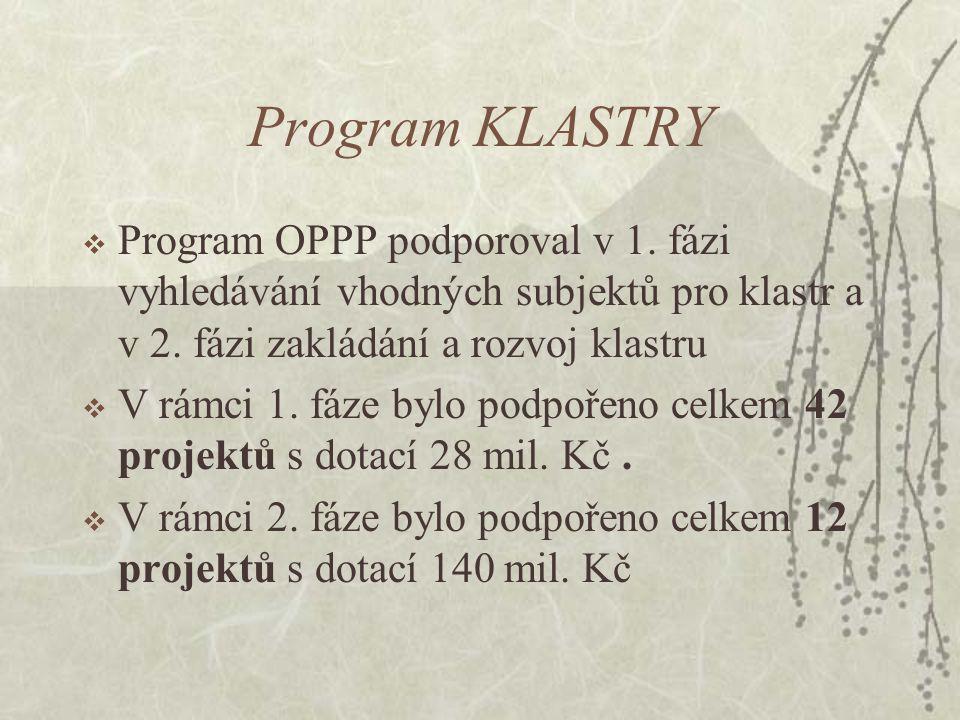 Program KLASTRY  Program OPPP podporoval v 1. fázi vyhledávání vhodných subjektů pro klastr a v 2.