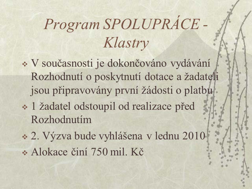 Program SPOLUPRÁCE - Klastry  V současnosti je dokončováno vydávání Rozhodnutí o poskytnutí dotace a žadateli jsou připravovány první žádosti o platbu  1 žadatel odstoupil od realizace před Rozhodnutím  2.