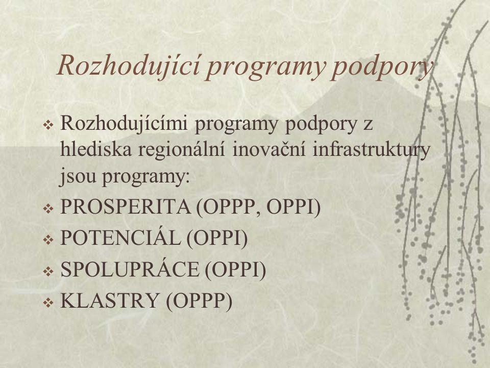 Rozhodující programy podpory  Rozhodujícími programy podpory z hlediska regionální inovační infrastruktury jsou programy:  PROSPERITA (OPPP, OPPI)  POTENCIÁL (OPPI)  SPOLUPRÁCE (OPPI)  KLASTRY (OPPP)