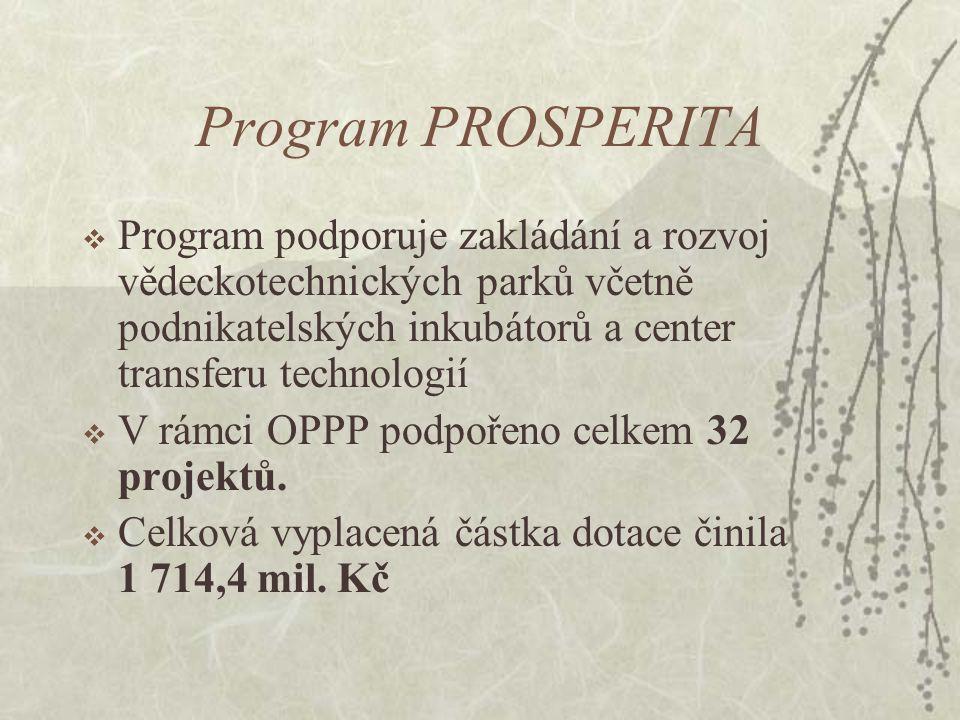 Program PROSPERITA  Program podporuje zakládání a rozvoj vědeckotechnických parků včetně podnikatelských inkubátorů a center transferu technologií  V rámci OPPP podpořeno celkem 32 projektů.