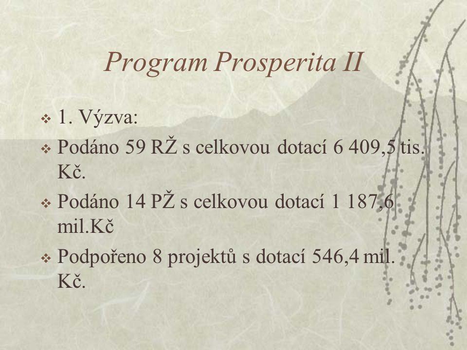 Program Prosperita II  1. Výzva:  Podáno 59 RŽ s celkovou dotací 6 409,5 tis. Kč.  Podáno 14 PŽ s celkovou dotací 1 187,6 mil.Kč  Podpořeno 8 proj