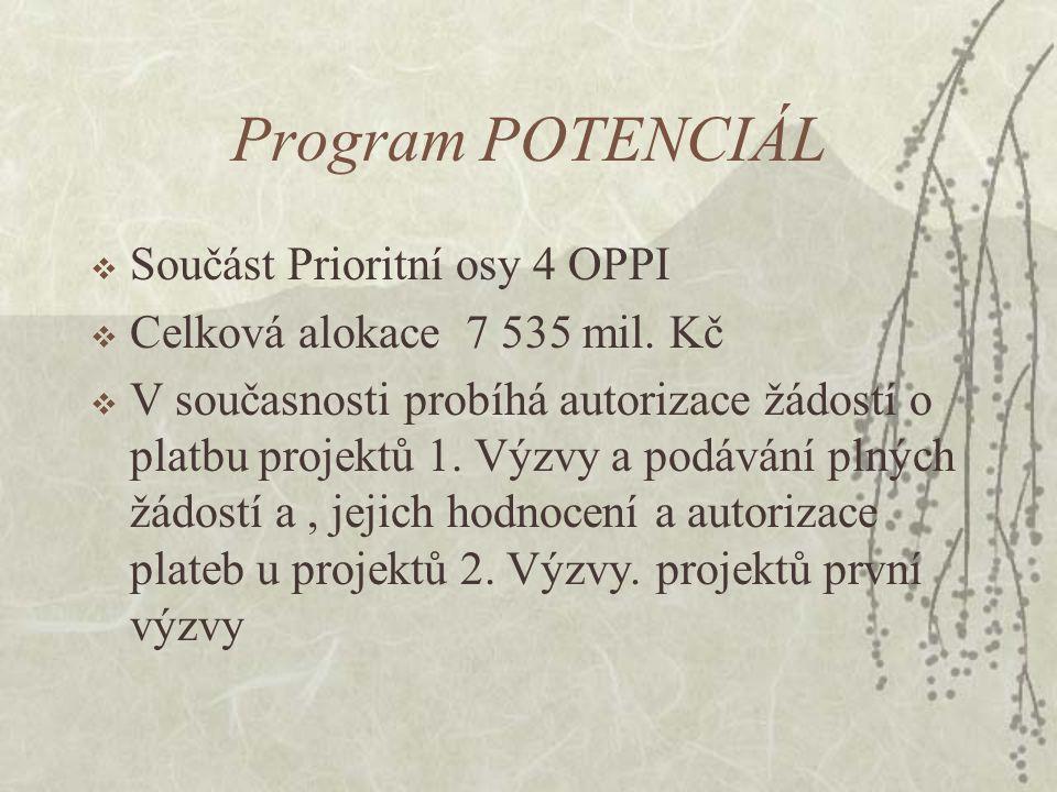 Program POTENCIÁL  Součást Prioritní osy 4 OPPI  Celková alokace 7 535 mil.