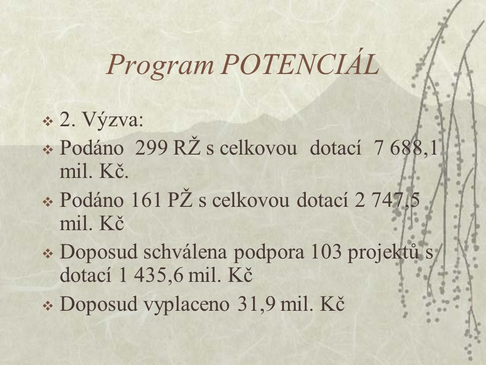 Program POTENCIÁL  2. Výzva:  Podáno 299 RŽ s celkovou dotací 7 688,1 mil.