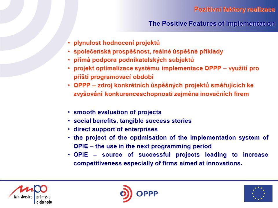 Pozitivní faktory realizace The Positive Features of Implementation plynulost hodnocení projektůplynulost hodnocení projektů společenská prospěšnost, reálné úspěšné příkladyspolečenská prospěšnost, reálné úspěšné příklady přímá podpora podnikatelských subjektůpřímá podpora podnikatelských subjektů projekt optimalizace systému implementace OPPP – využití pro příští programovací obdobíprojekt optimalizace systému implementace OPPP – využití pro příští programovací období OPPP – zdroj konkrétních úspěšných projektů směřujících ke zvyšování konkurenceschopnosti zejména inovačních firemOPPP – zdroj konkrétních úspěšných projektů směřujících ke zvyšování konkurenceschopnosti zejména inovačních firem smooth evaluation of projectssmooth evaluation of projects social benefits, tangible success storiessocial benefits, tangible success stories direct support of enterprisesdirect support of enterprises the project of the optimisation of the implementation system of OPIE – the use in the next programming periodthe project of the optimisation of the implementation system of OPIE – the use in the next programming period OPIE – source of successful projects leading to increase competitiveness especially of firms aimed at innovations.OPIE – source of successful projects leading to increase competitiveness especially of firms aimed at innovations.