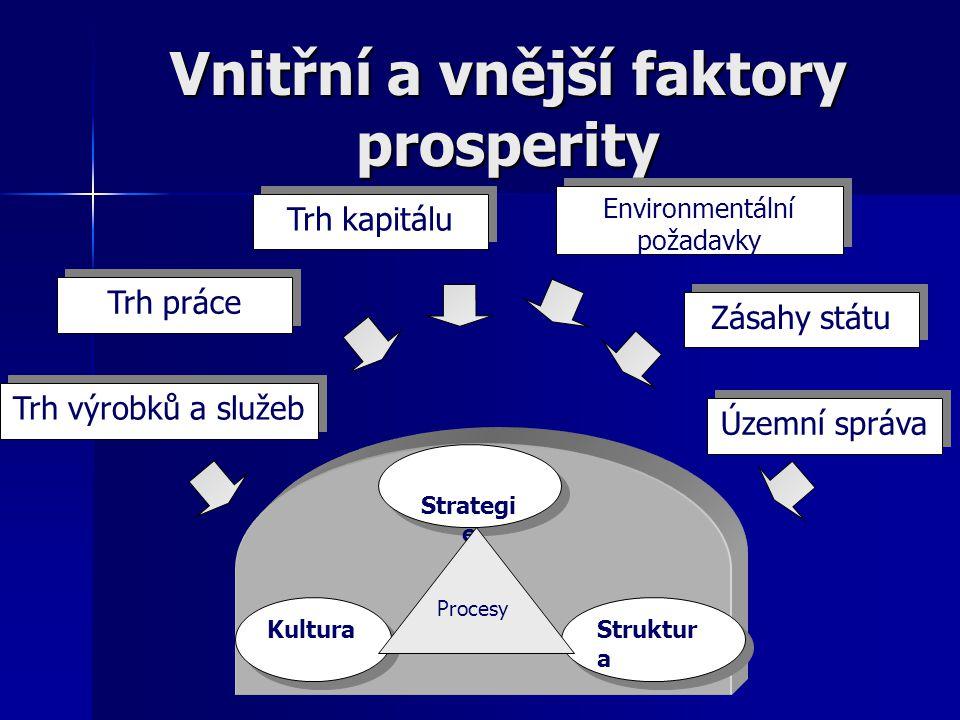 Strategie Určení základního směru Určení základního směru –tržní strategie Kdo jsou naši zákazníci.