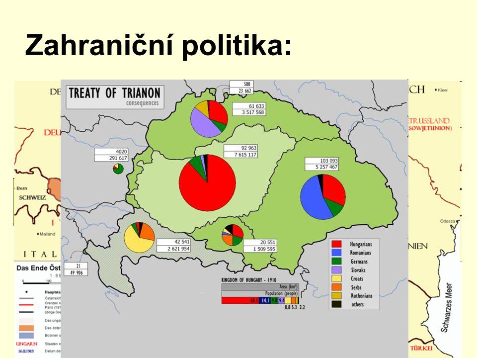Zahraniční politika: orientace na Francii r. 1920 podepsána Malá dohoda s Rumunskem a Jugoslávií Proč vznikla Malá dohoda?