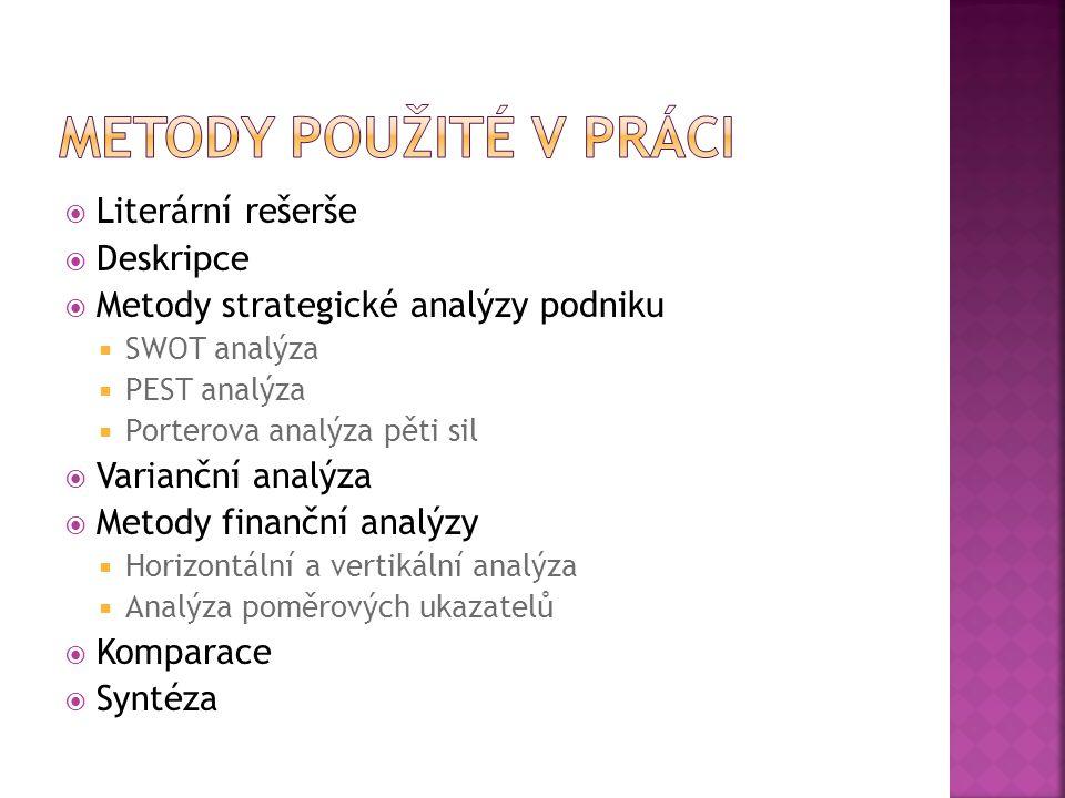  Literární rešerše  Deskripce  Metody strategické analýzy podniku  SWOT analýza  PEST analýza  Porterova analýza pěti sil  Varianční analýza 