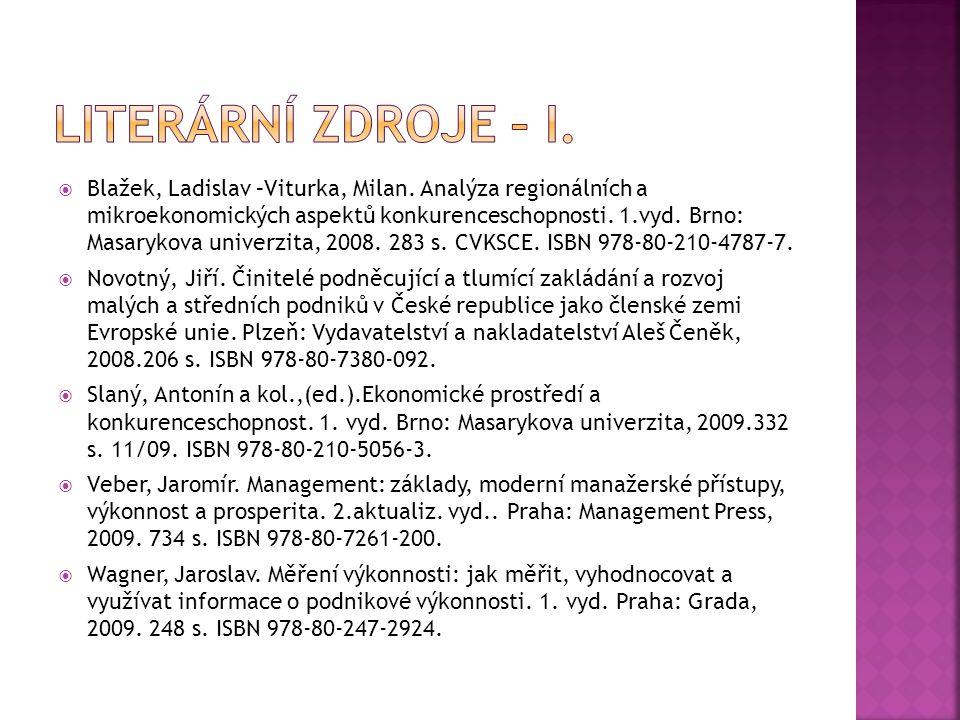  Blažek, Ladislav –Viturka, Milan. Analýza regionálních a mikroekonomických aspektů konkurenceschopnosti. 1.vyd. Brno: Masarykova univerzita, 2008. 2