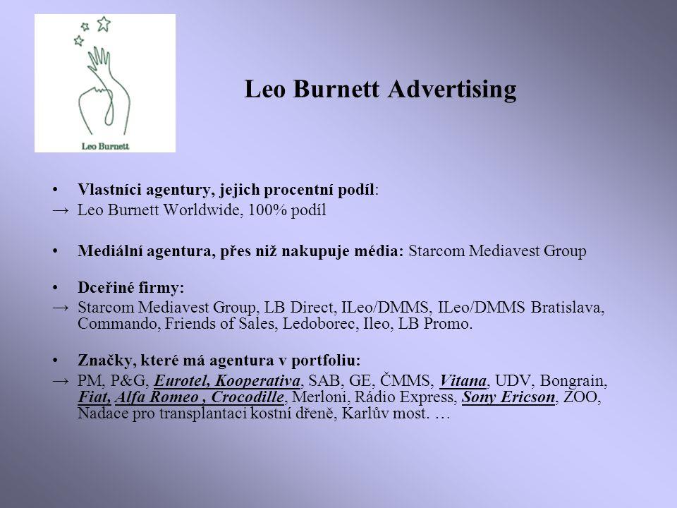 Leo Burnett Advertising Vlastníci agentury, jejich procentní podíl: → Leo Burnett Worldwide, 100% podíl Mediální agentura, přes niž nakupuje média: Starcom Mediavest Group Dceřiné firmy: → Starcom Mediavest Group, LB Direct, ILeo/DMMS, ILeo/DMMS Bratislava, Commando, Friends of Sales, Ledoborec, Ileo, LB Promo.