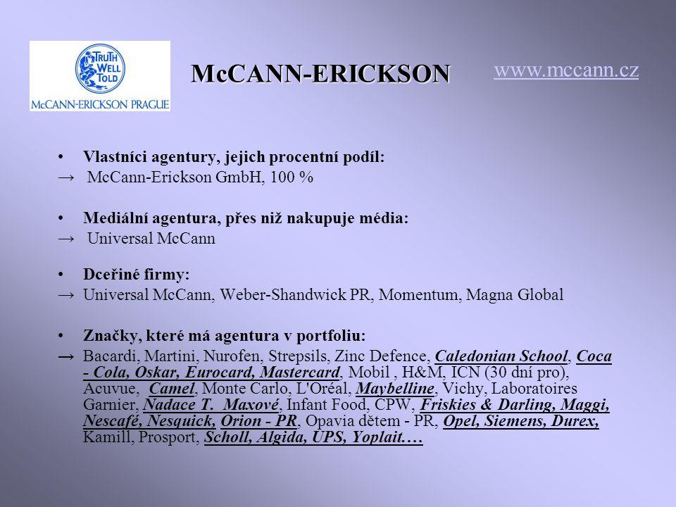 McCANN-ERICKSON Vlastníci agentury, jejich procentní podíl: → McCann-Erickson GmbH, 100 % Mediální agentura, přes niž nakupuje média: → Universal McCann Dceřiné firmy: → Universal McCann, Weber-Shandwick PR, Momentum, Magna Global Značky, které má agentura v portfoliu: → Bacardi, Martini, Nurofen, Strepsils, Zinc Defence, Caledonian School, Coca - Cola, Oskar, Eurocard, Mastercard, Mobil, H&M, ICN (30 dní pro), Acuvue, Camel, Monte Carlo, L Oréal, Maybelline, Vichy, Laboratoires Garnier, Nadace T.
