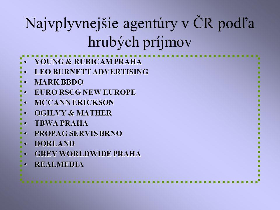 Najvplyvnejšie agentúry v ČR podľa hrubých príjmov YOUNG & RUBICAM PRAHAYOUNG & RUBICAM PRAHA LEO BURNETT ADVERTISINGLEO BURNETT ADVERTISING MARK BBDOMARK BBDO EURO RSCG NEW EUROPEEURO RSCG NEW EUROPE MCCANN ERICKSONMCCANN ERICKSON OGILVY & MATHEROGILVY & MATHER TBWA PRAHATBWA PRAHA PROPAG SERVIS BRNOPROPAG SERVIS BRNO DORLANDDORLAND GREY WORLDWIDE PRAHAGREY WORLDWIDE PRAHA REALMEDIAREALMEDIA