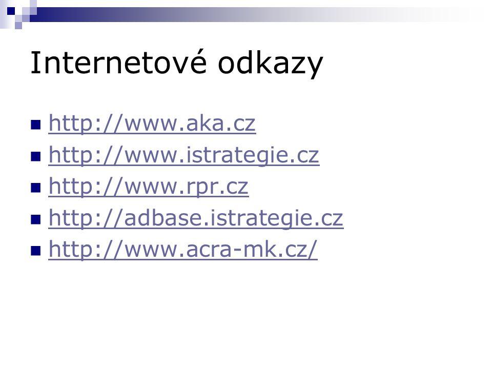 Internetové odkazy http://www.aka.cz http://www.istrategie.cz http://www.rpr.cz http://adbase.istrategie.cz http://www.acra-mk.cz/
