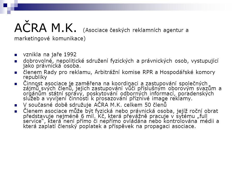 Realizovali jednu z nejúspěšnějších českých kampaní r.