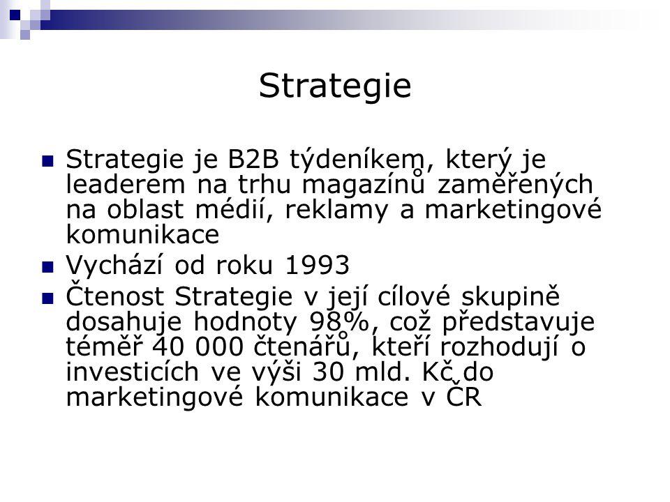 Strategie Strategie je B2B týdeníkem, který je leaderem na trhu magazínů zaměřených na oblast médií, reklamy a marketingové komunikace Vychází od roku 1993 Čtenost Strategie v její cílové skupině dosahuje hodnoty 98%, což představuje téměř 40 000 čtenářů, kteří rozhodují o investicích ve výši 30 mld.