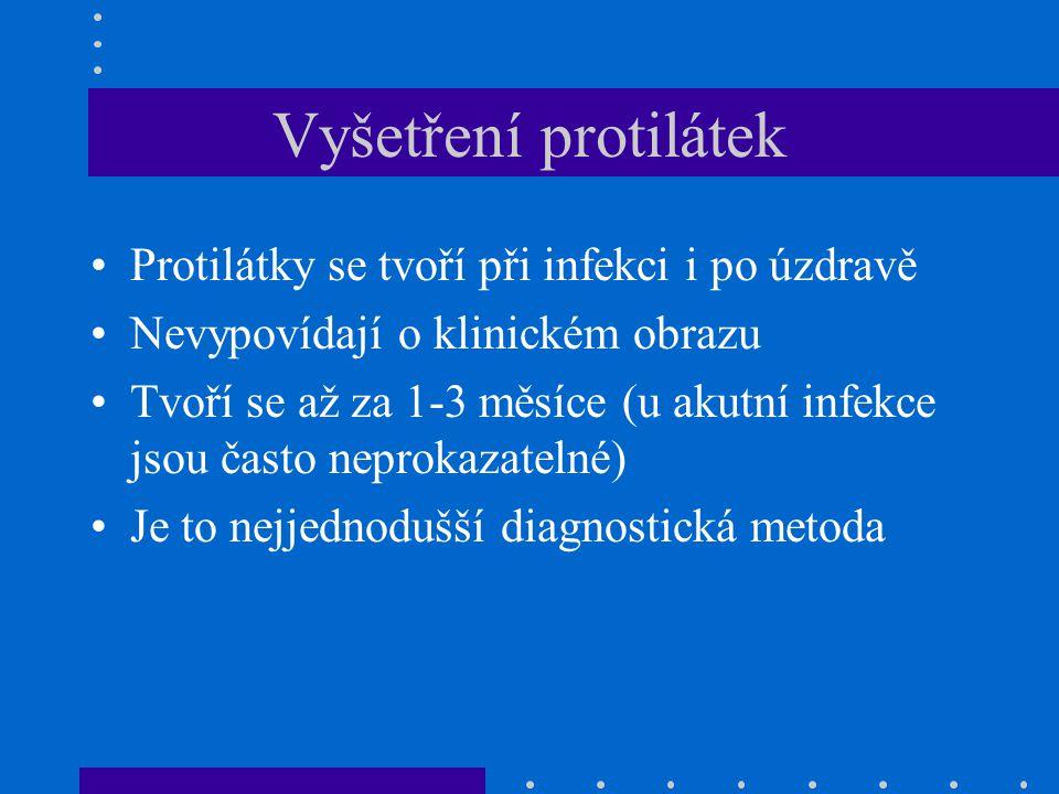 Vyšetření protilátek Protilátky se tvoří při infekci i po úzdravě Nevypovídají o klinickém obrazu Tvoří se až za 1-3 měsíce (u akutní infekce jsou čas