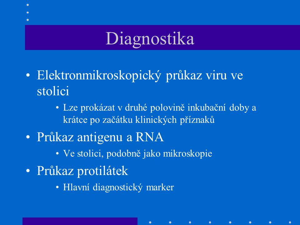 Diagnostika Elektronmikroskopický průkaz viru ve stolici Lze prokázat v druhé polovině inkubační doby a krátce po začátku klinických příznaků Průkaz antigenu a RNA Ve stolici, podobně jako mikroskopie Průkaz protilátek Hlavní diagnostický marker