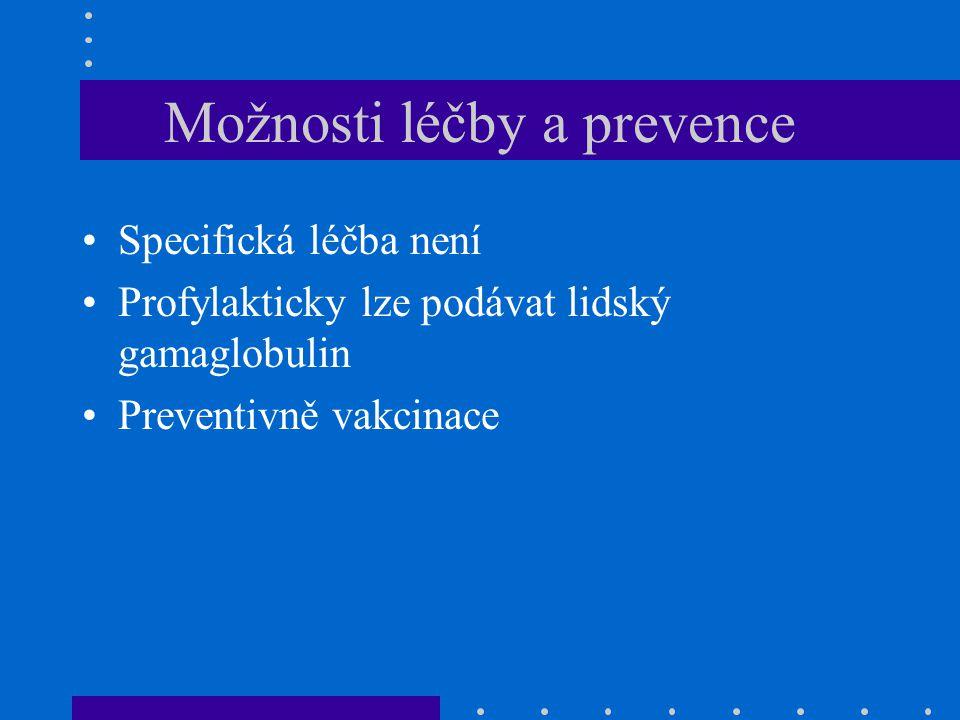 Ostatní viry, asociované s hepatitidou CMV EBV HSV adenovirus enterovirus