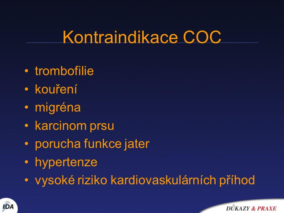 Kontraindikace COC trombofilie kouření migréna karcinom prsu porucha funkce jater hypertenze vysoké riziko kardiovaskulárních příhod