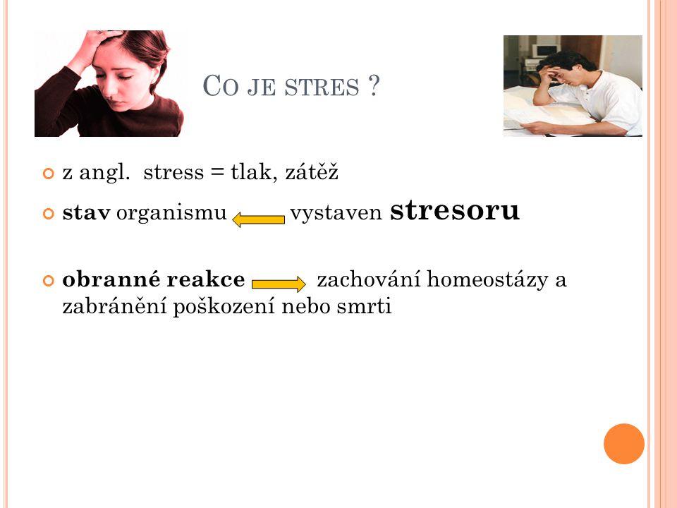 C O JE TO S C O JE STRES ? z angl. stress = tlak, zátěž stav organismu vystaven stresoru obranné reakce zachování homeostázy a zabránění poškození neb