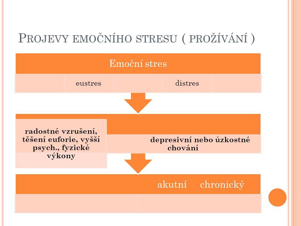 P ROJEVY EMOČNÍHO STRESU ( PROŽÍVÁNÍ ) akutní chronický radostné vzrušení, těšení euforie, vyšší psych., fyzické výkony depresivní nebo úzkostné chování Emoční stres eustresdistres