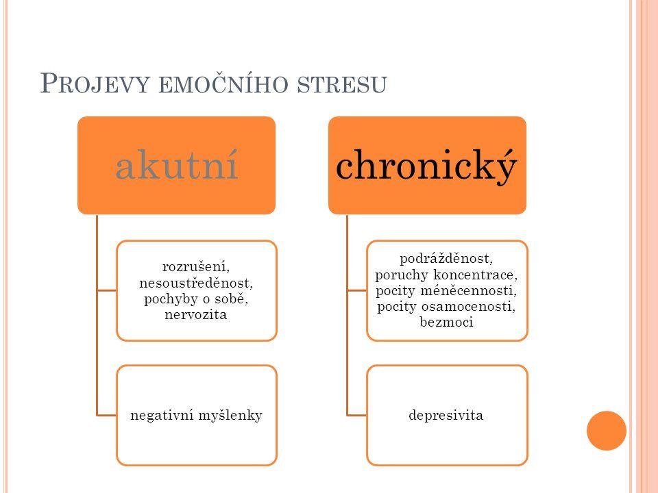 P ROJEVY EMOČNÍHO STRESU akutní rozrušení, nesoustředěnost, pochyby o sobě, nervozita negativní myšlenky chronický podrážděnost, poruchy koncentrace, pocity méněcennosti, pocity osamocenosti, bezmoci depresivita