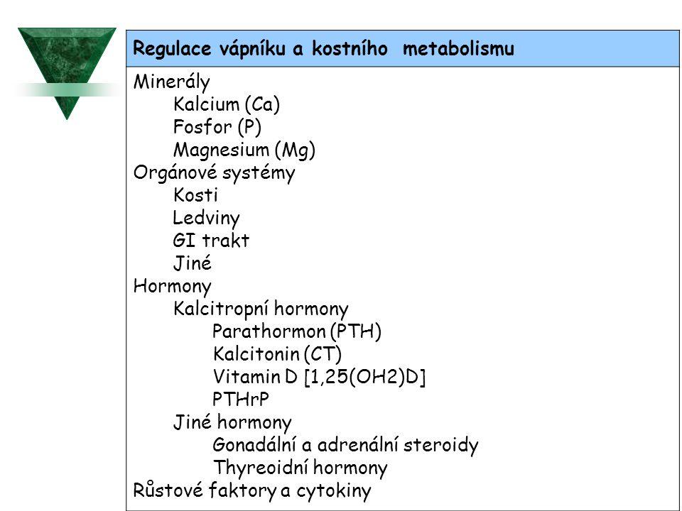 Regulace vápníku a kostního metabolismu Minerály Kalcium (Ca) Fosfor (P) Magnesium (Mg) Orgánové systémy Kosti Ledviny GI trakt Jiné Hormony Kalcitropní hormony Parathormon (PTH) Kalcitonin (CT) Vitamin D [1,25(OH2)D] PTHrP Jiné hormony Gonadální a adrenální steroidy Thyreoidní hormony Růstové faktory a cytokiny