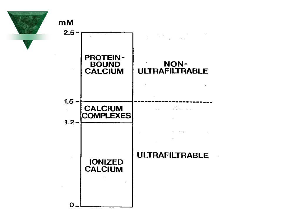 Hormonální systémy kontrolující hladinu kalcia v krvi  Parathormon (PTH) zvyšuje hladinu kacia v krvi 3 hlavními způsoby:  Stimuluje produkci biologicky aktivní formy vitaminu D ledvinami.