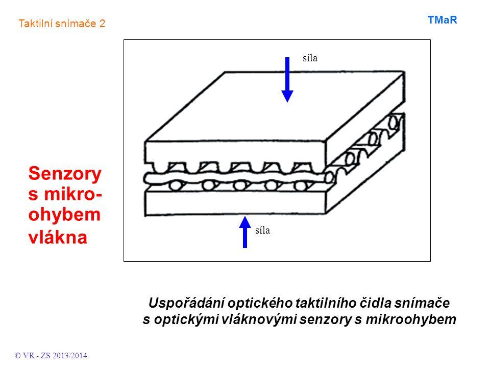 Uspořádání optického taktilního čidla snímače s optickými vláknovými senzory s mikroohybem Taktilní snímače 2 TMaR © VR - ZS 2013/2014 Senzory s mikro- ohybem vlákna síla