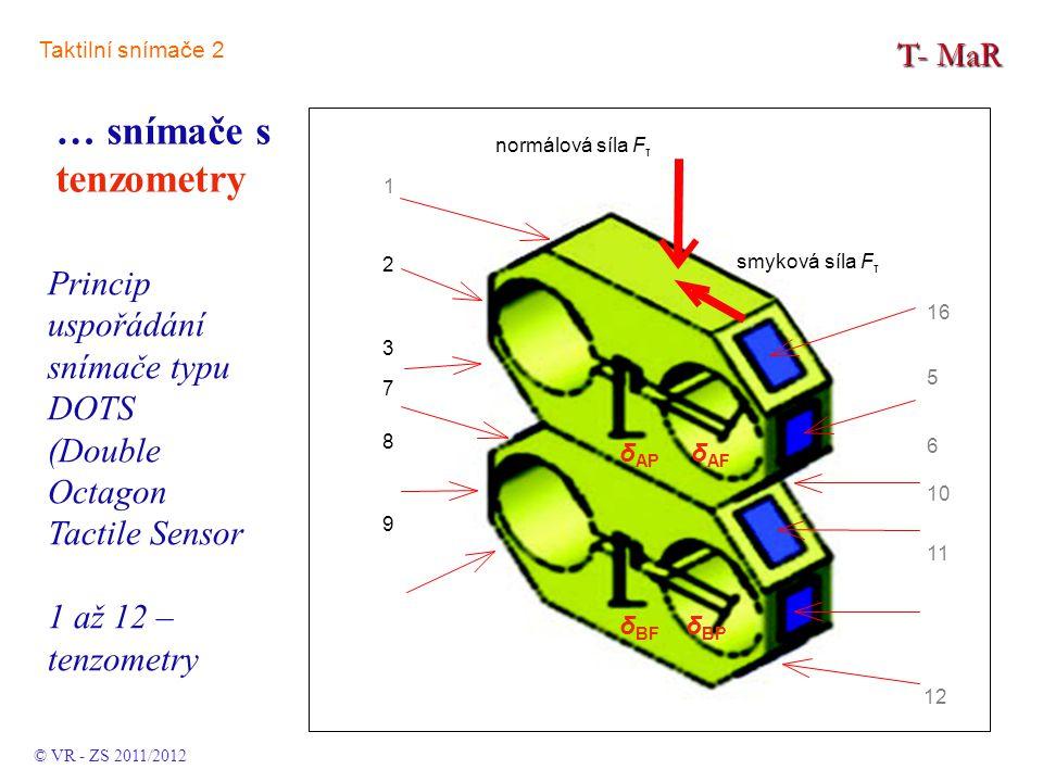 T- MaR Princip uspořádání snímače typu DOTS (Double Octagon Tactile Sensor 1 až 12 – tenzometry © VR - ZS 2011/2012 2378923789 δ AP δ AF δ BF δ BP 16 5 6 10 11 1 12 smyková síla F τ normálová síla F τ … snímače s tenzometry Taktilní snímače 2