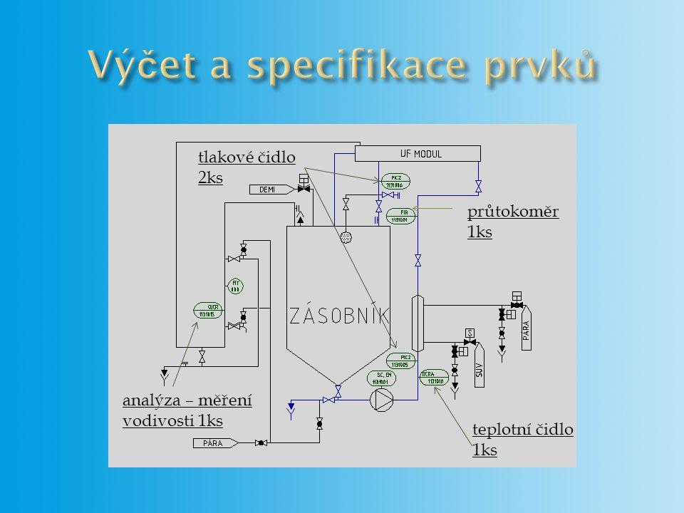 tlakové čidlo 2ks teplotní čidlo 1ks průtokoměr 1ks analýza – měření vodivosti 1ks