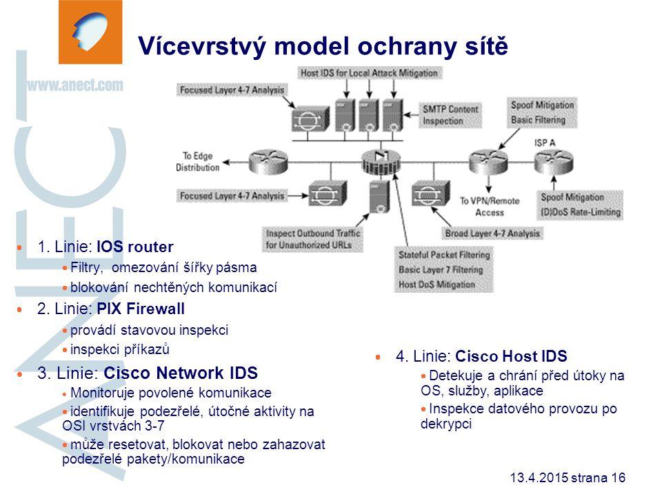 13.4.2015 strana 16 Vícevrstvý model ochrany sítě  4. Linie: Cisco Host IDS  Detekuje a chrání před útoky na OS, služby, aplikace  Inspekce datovéh