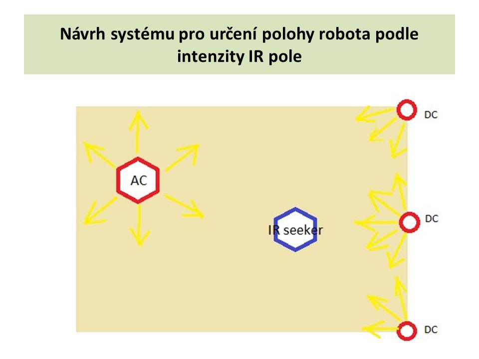 Návrh systému pro určení polohy robota podle intenzity IR pole