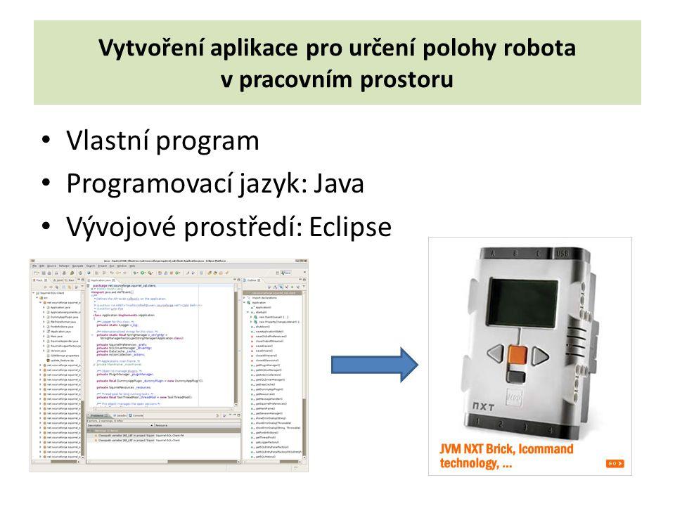 Vytvoření aplikace pro určení polohy robota v pracovním prostoru Vlastní program Programovací jazyk: Java Vývojové prostředí: Eclipse