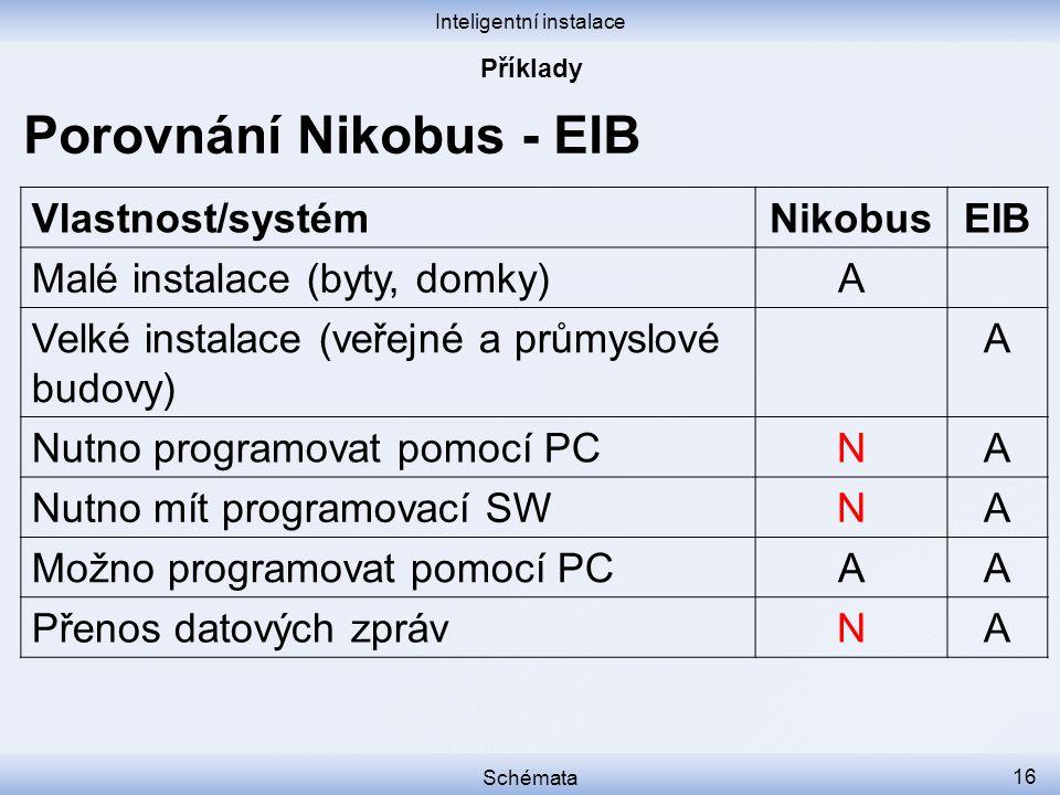 Inteligentní instalace Schémata 16 Porovnání Nikobus - EIB Vlastnost/systémNikobusEIB Malé instalace (byty, domky)A Velké instalace (veřejné a průmysl