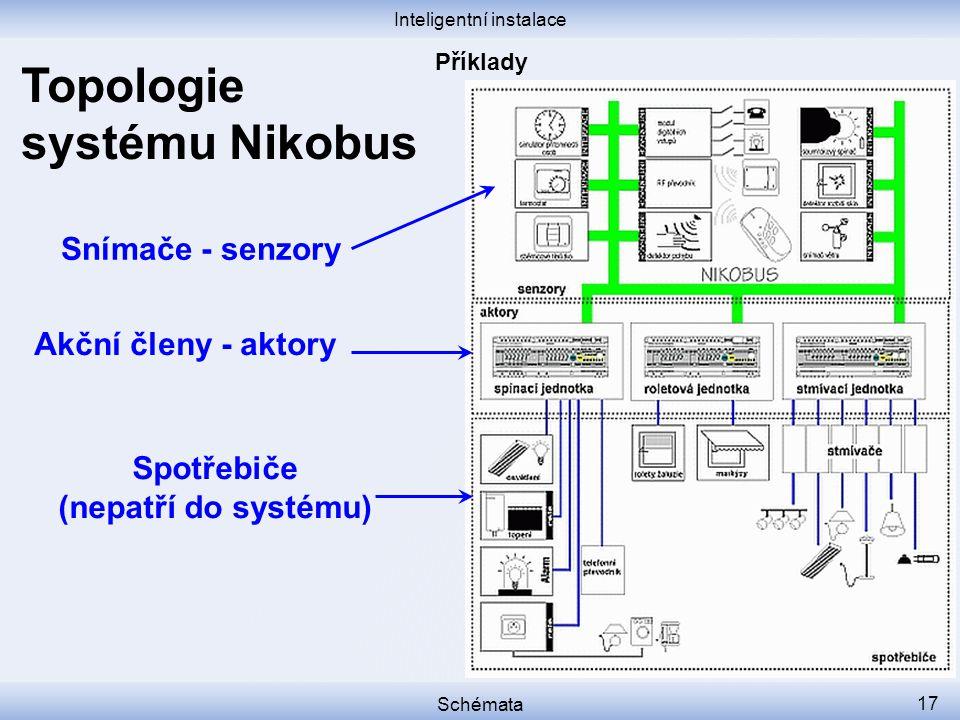 Inteligentní instalace Schémata 17 Topologie systému Nikobus Akční členy - aktory Snímače - senzory Spotřebiče (nepatří do systému)