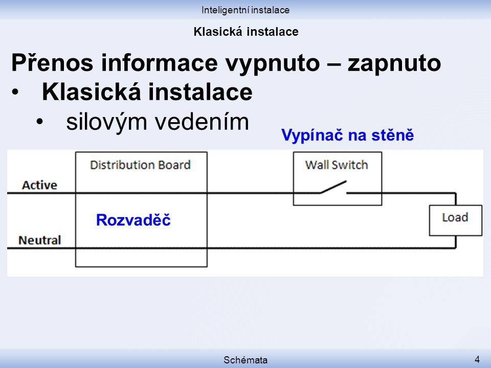 Inteligentní instalace Schémata 4 Přenos informace vypnuto – zapnuto Klasická instalace silovým vedením Rozvaděč Vypínač na stěně