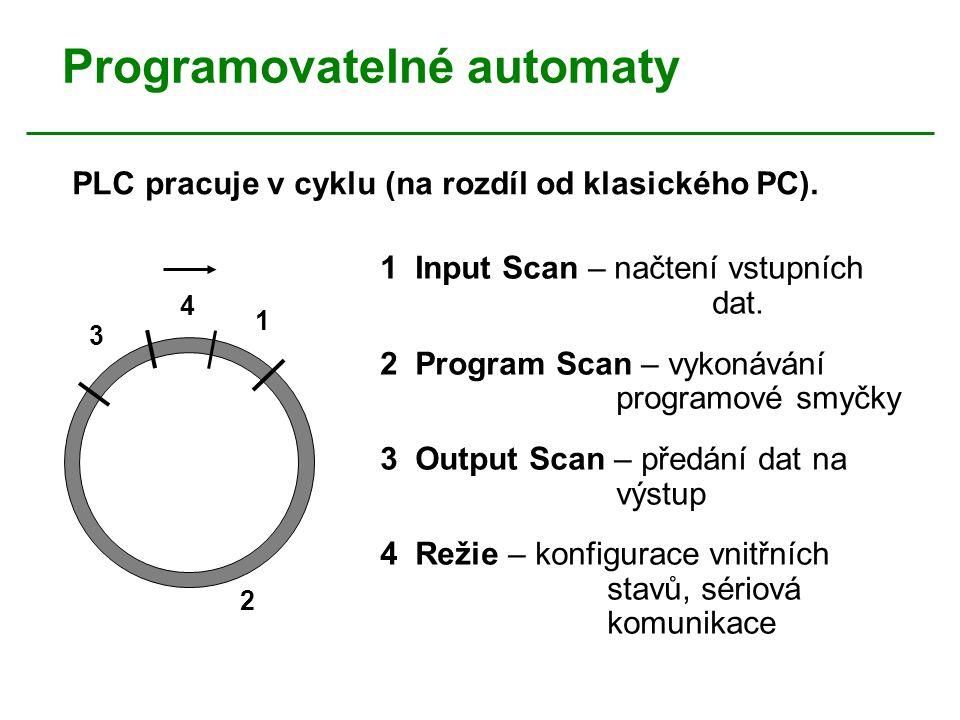 Programovatelné automaty PLC pracuje v cyklu (na rozdíl od klasického PC). 1 Input Scan – načtení vstupních dat. 2 Program Scan – vykonávání programov