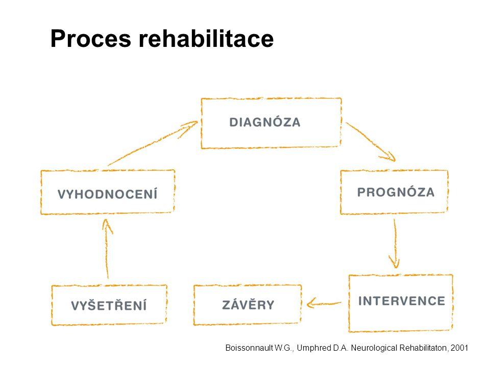 Proces rehabilitace Boissonnault W.G., Umphred D.A. Neurological Rehabilitaton, 2001