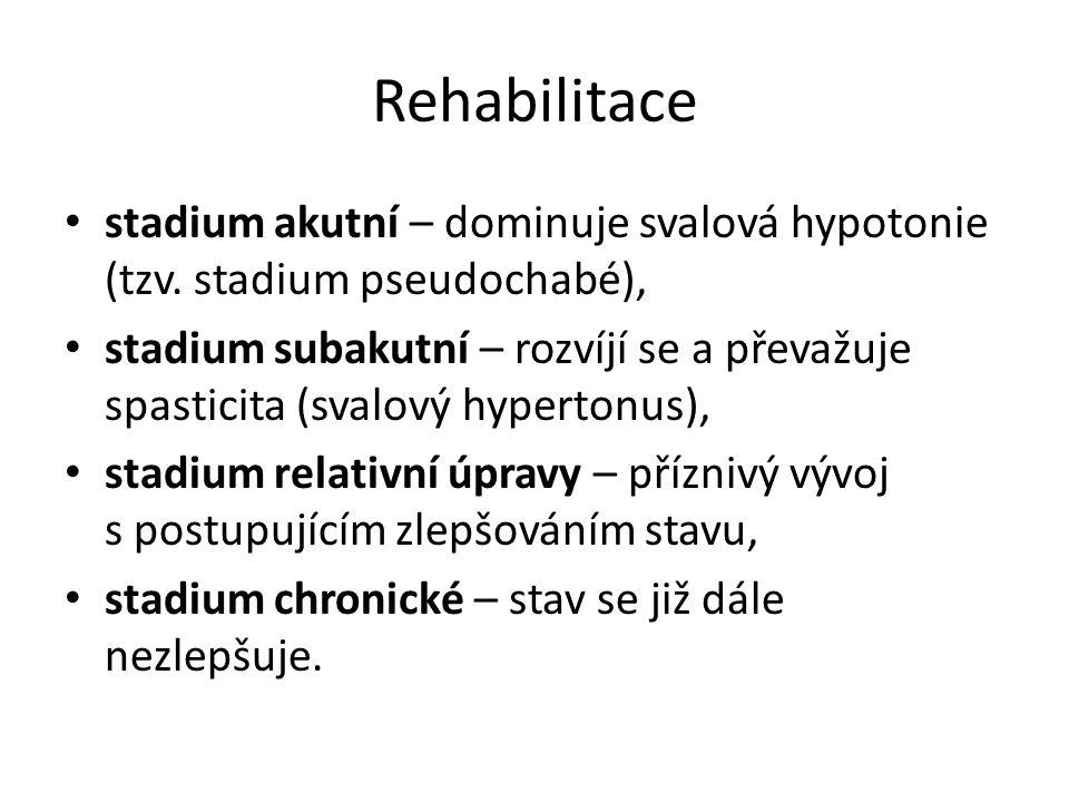Rehabilitace stadium akutní – dominuje svalová hypotonie (tzv.