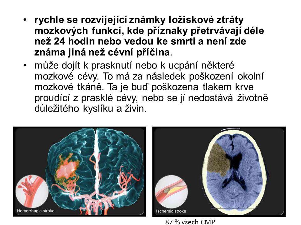 Klinické příznaky CMP (NINDS, národní standardy ČR) Náhlý vznik, závislost na teritoriu postižené mozkové tepny: Slabost až ochrnutí a/nebo porucha citlivosti poloviny těla Porucha symbolických funkcí Deviace hlavy a očních bulbů, pohledová paréza Výpady zorného pole, diplopie Náhle vzniklá nevysvětlitelná závrať nebo náhlý pád ve spojení s dalšími centrálními neurologickými příznaky Bolest hlavy - rovněž ve spojení s výše uvedenými příznaky V úvodu je možné zvracení, porucha vědomí nebo epileptické paroxysmy