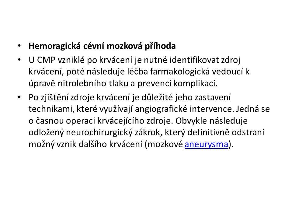 Model interneuronální sítě Véle F. Kineziologie pro klinickou praxi, 1997