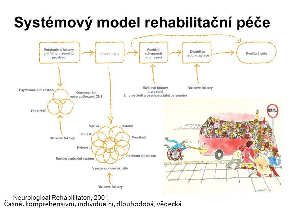 Systémový model rehabilitační péče Neurological Rehabilitaton, 2001 Časná, komprehensivní, individuální, dlouhodobá, vědecká